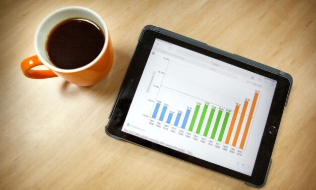 Cash Flow Forecasting: helping to reduce fear of the unknown